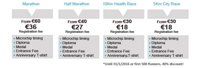 limassol marathon registration