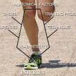 Causes of Foot Injuries