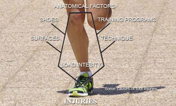 causes-injuries