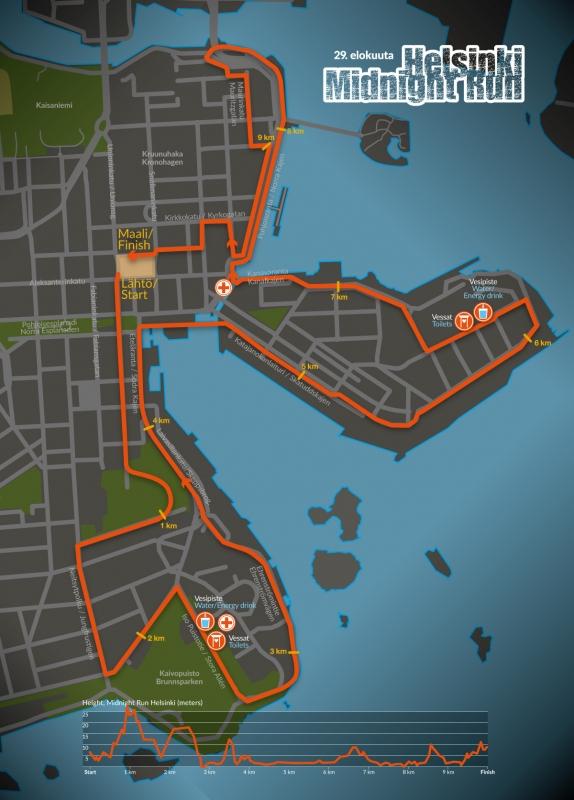 Helsinki reittikartta