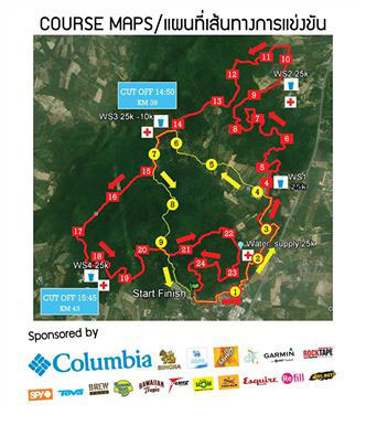 columbia-trail-course